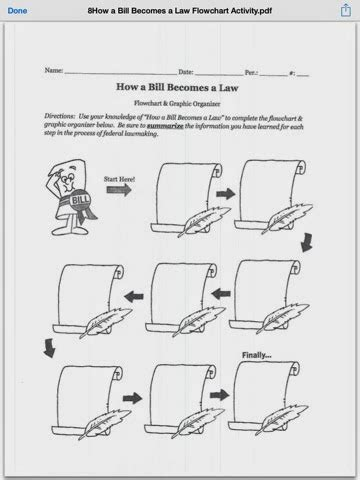 How A Bill Becomes A Worksheet Answers by Education Idea S And Creations How A Bill Becomes A