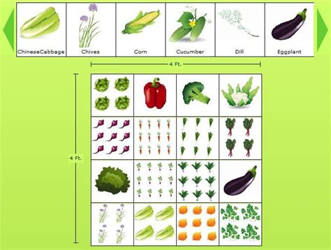 Fruit Garden Layout 4x4 Sle Vegetable Garden Plan In The Garden Fruit