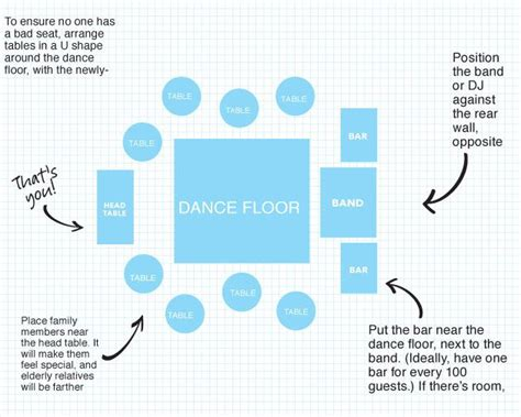wedding reception layout for mc how to plan your wedding reception layout
