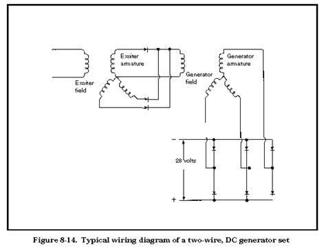 dc schematic 5 kw generator get free image about wiring