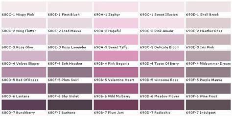 mauve color chart i m planning to paint my bedroom walls a shade of purple