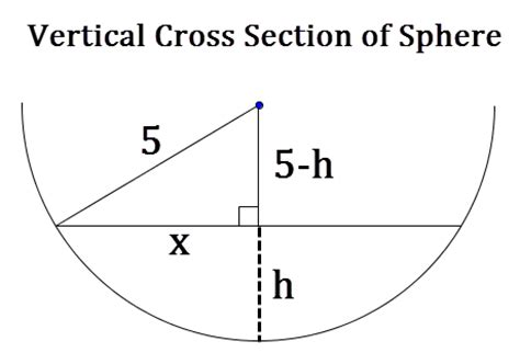 what is the cross section of a sphere spheres ck 12 foundation