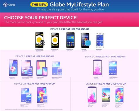 globe plans related keywords keywordfree