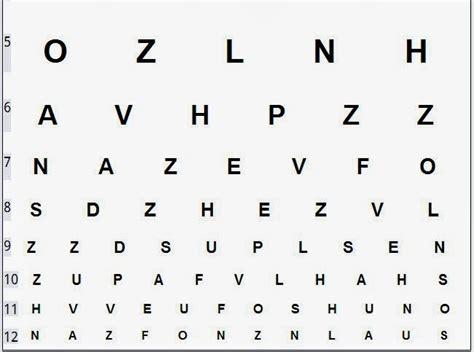 tabella lettere oculista test controllo della vista scuolissima