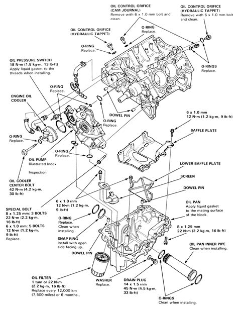 diagram of how a 1999 acura nsx transmission is removed how to remove the crossmember for a 1991 acura integra transmission mount imageresizertool com