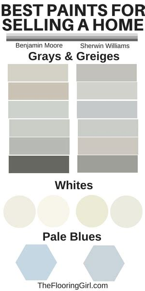best colors for what are the best paint colors for selling your house