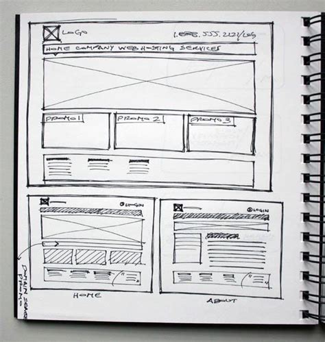 Sketches And Wireframes by Wireframe Sketches Web Design Seo Stuff