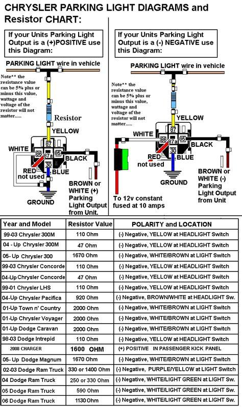 Bulldog Security Diagrams