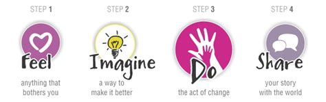 design is change d is for design for change enabling children to shape the