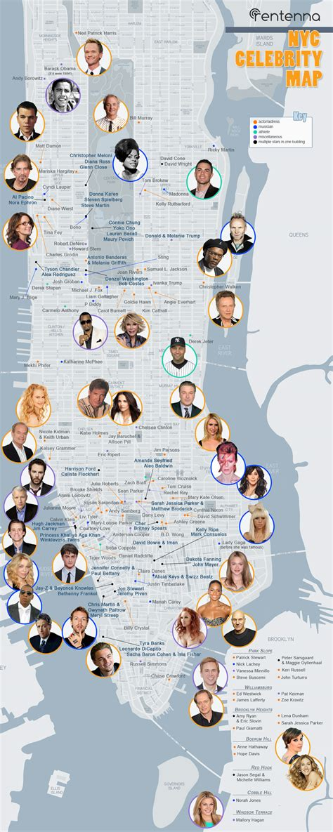 american actors living in new york infographic a handy map showing where celebrities live in