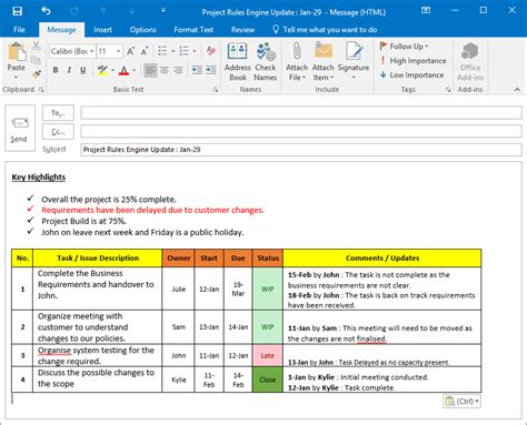 project manager email templates project status update email sle templates and