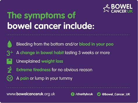 Can Chemo Cause Black Stool by Are Your Bowel Symptoms Serious