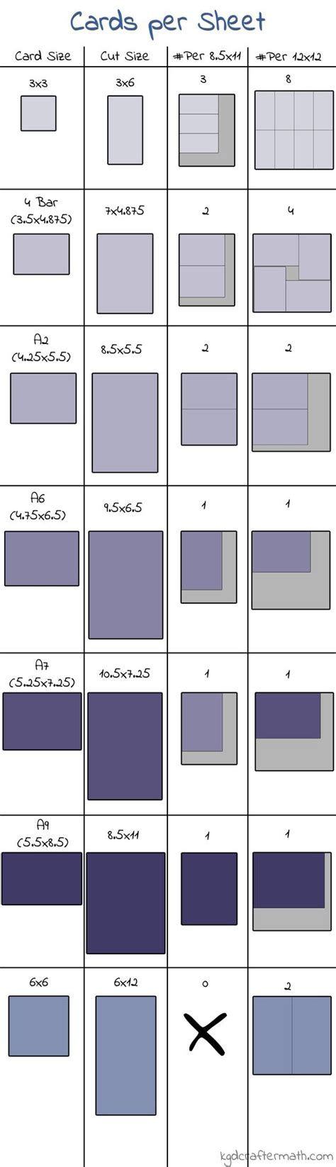 Gift Card Dimensions - pin 1 of 2 card sizes cutting guides for card bases compare size in quot pin