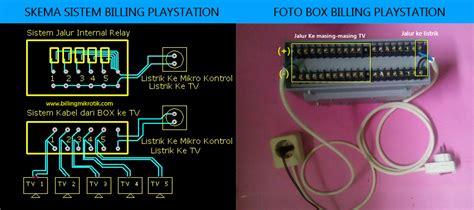 Harga Tp Link Cpe210 Pharos skema billing playstation dan billing billiard billing