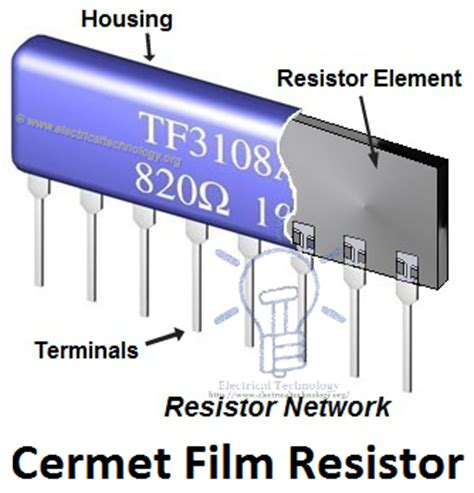 resistor network types resistor types of resistors fixed variable linear non linear