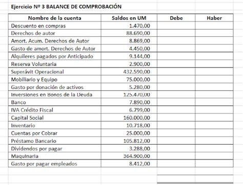 balance de comprobacion de 2015 contable tip ejercicio 3 balance de comprobaci 211 n