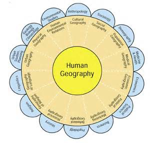 Landscape Definition Human Geography Human Geography Quotes Quotesgram