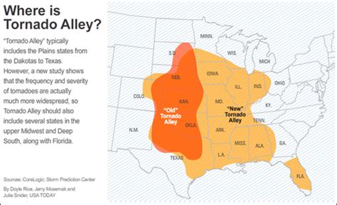 tornado alley texas map the celestial convergence 04 13 12
