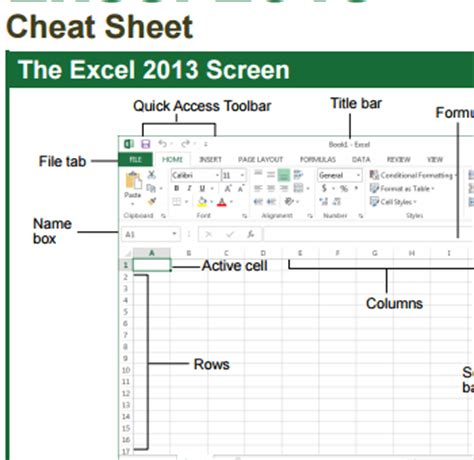 Excel Formula Cheat Sheet