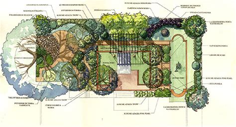 landscape floor plan around the outside landscape architecture