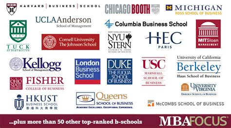 Best Graduate Mba Programs by 15 New Partner Schools To Recruit At This Season