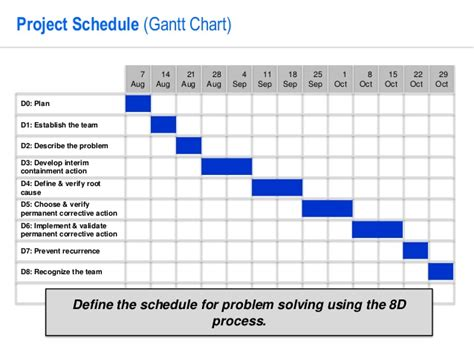 8d problem solving template 8d problem solving template by operational excellence