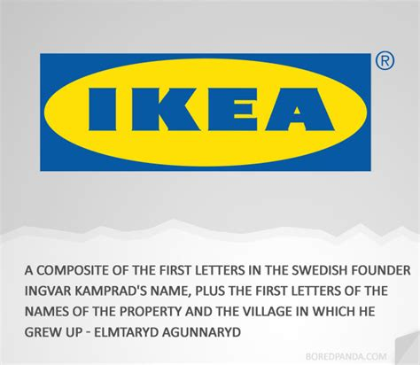 what does ikea mean how famous companies got their names bored panda