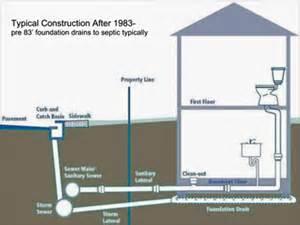 drain diagram