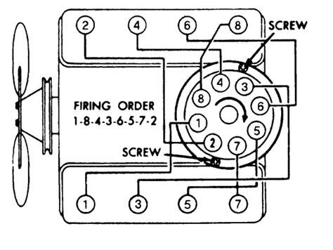chevy 235 firing order diagram ford e 350 7 5 firing order diagram ford free engine