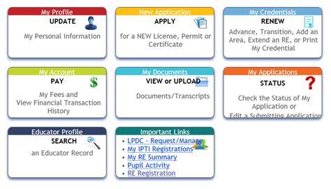cvr report template project status executive summary template pdf