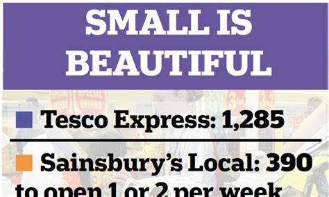 morrisons fuel cards for small business supermarket chain morrisons to fuel corner shop rivalry