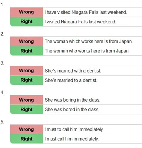 Grammar For Essay Writing by Common Grammar Mistakes In Essay Wr