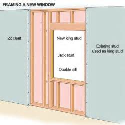 how to frame a window framing the window opening