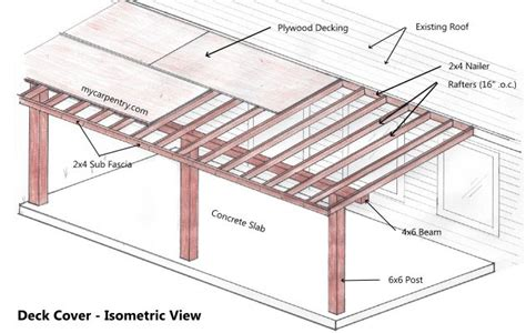 roof deck plan foundation patio cover plans build your patio cover or deck cover