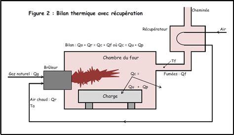 bilan thermique chambre froide l exc 232 s d air dans la combustion peut nuire 224 la sant 233