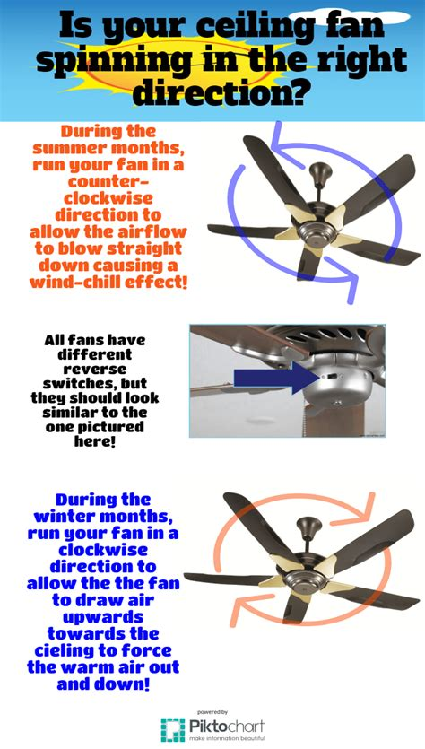 what way should a fan turn in the winter which way should a ceiling fan go in summer time www