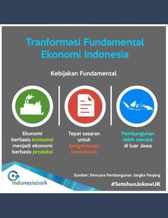 kementerian pertahanan republik indonesia