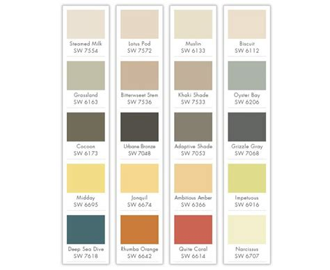 sherwin williams color schemes sherwin williams color scheme memes