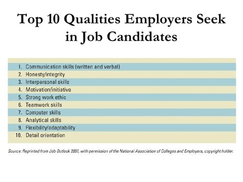 top skills employers want amitdhull co