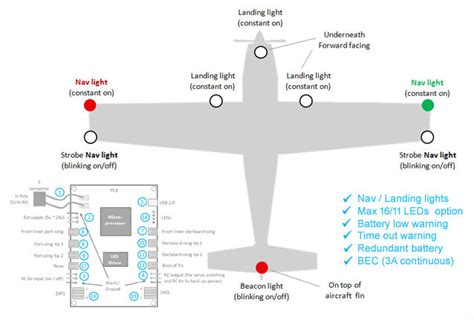 kit light rc images