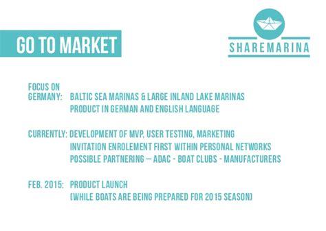 boatsetter ads sharemarina a boat sharing platform pitch