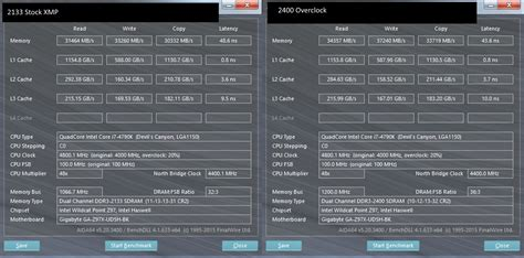 Share your AIDA 64 cache and memory benchmark here | Page ... Gtx 980 Ti Superclocked