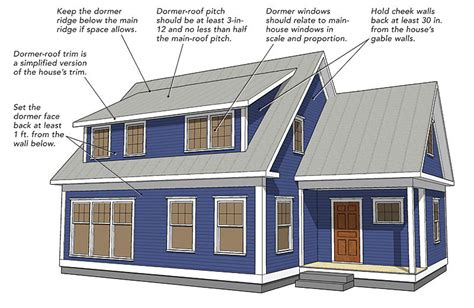 small home floor plans dormers making shed dormers work fine homebuilding