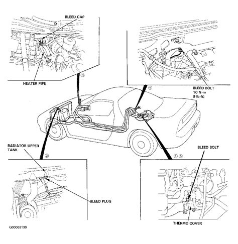 diagram of how a 1999 acura nsx transmission is removed how to remove the crossmember for a service manual diagram of how a 1999 acura nsx transmission is removed oldsmobile silhouette