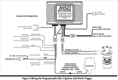 Extraordinary Points To Msd 7al-2 Wiring-diagram Gallery - Best ...