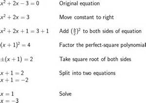 quadratics orlando math and physics tutoring
