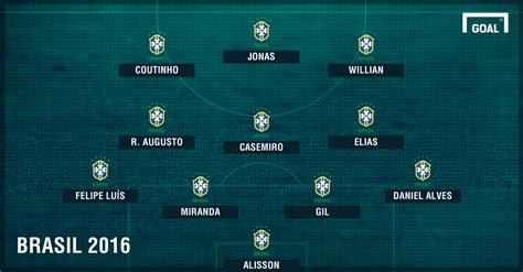 os 10 maiores salarios de jogadores do brasil 2016 salario de jogadores do brasil 2016 ca100 brasil sem 7 a 1