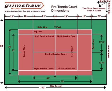 tennis court diagram jbs inspiration august 2012