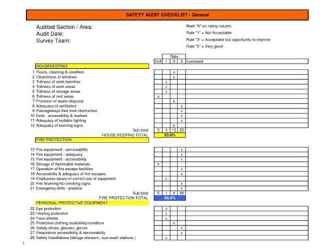 interesting general safety audit checklist form template