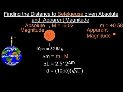 absolute magnitude of sun apparent magnitude and absolute magnitude images